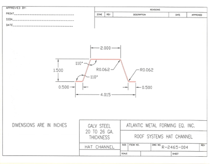 Lightweight Roof Framing – Roof Systems